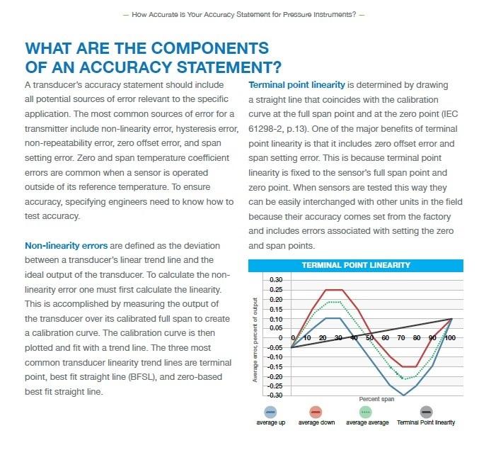 accuracy-ebook-image3