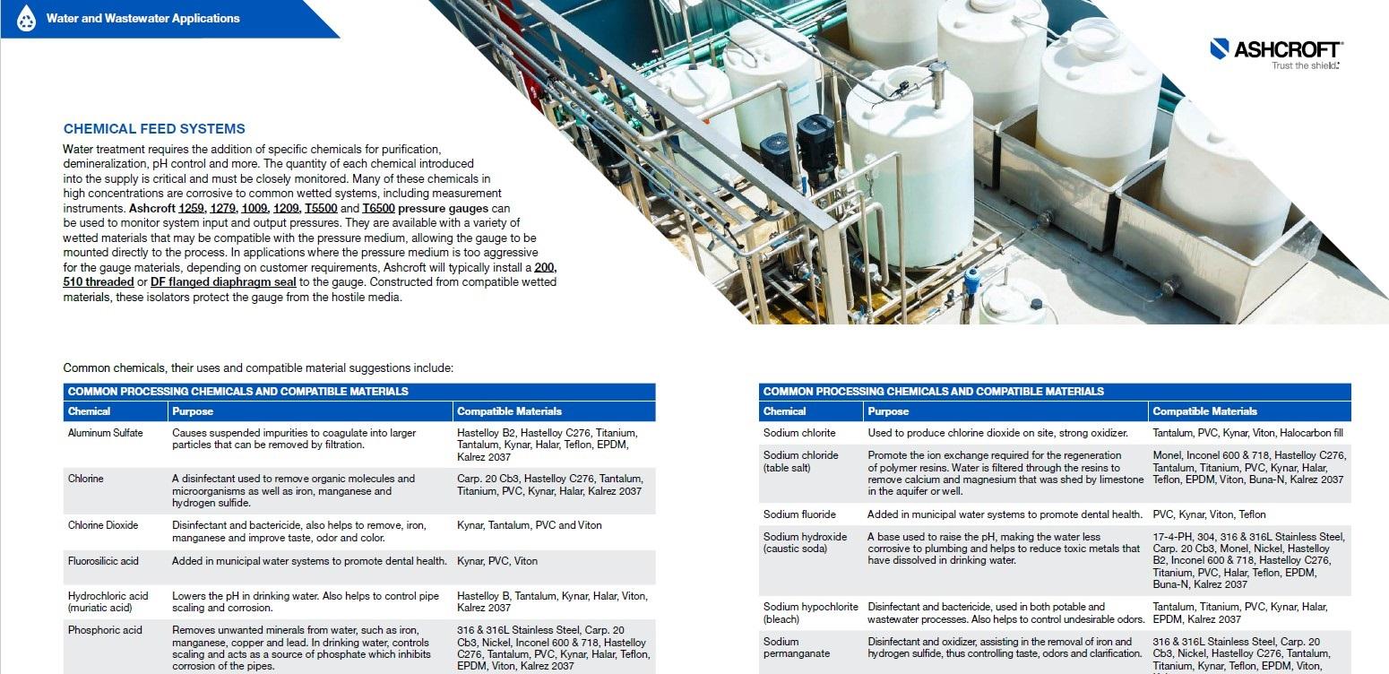 w-ww-guide-page3